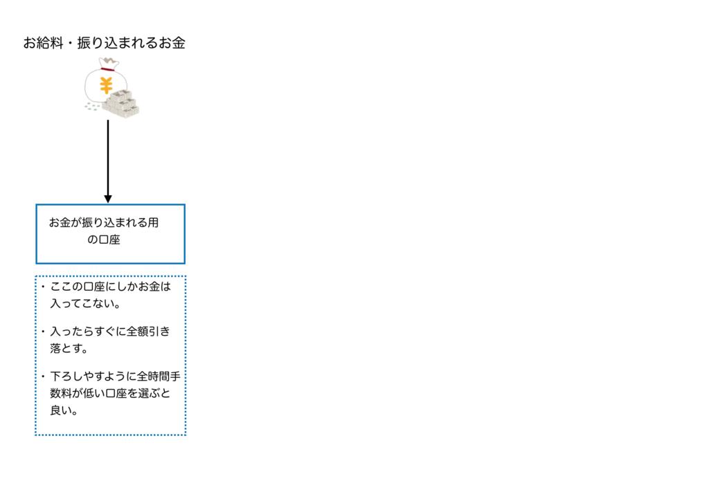 f:id:Sasatoo0521:20190303115722p:plain