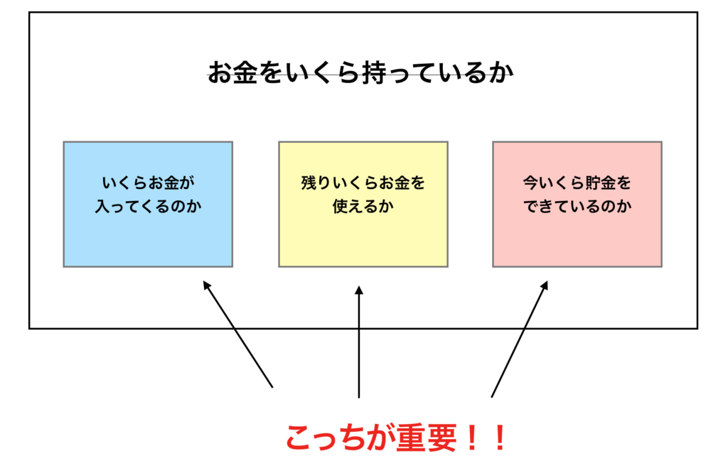 f:id:Sasatoo0521:20190303144724p:plain