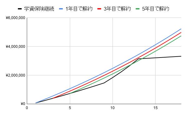 f:id:Sasuraiinko:20201124220236p:plain