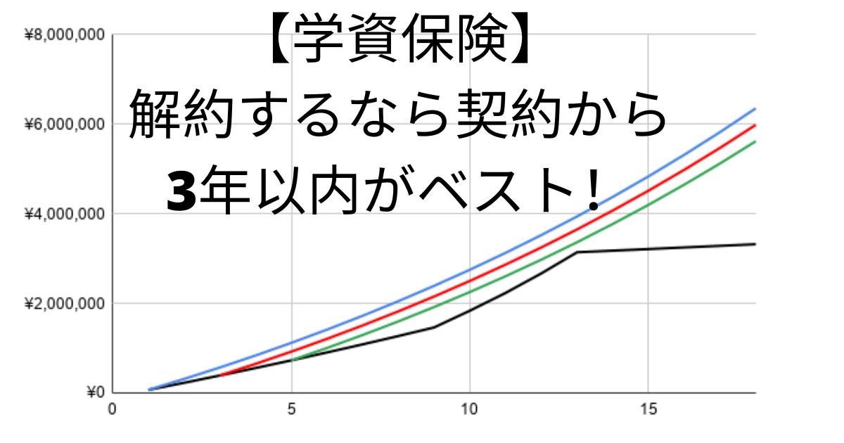 f:id:Sasuraiinko:20210525113237p:plain
