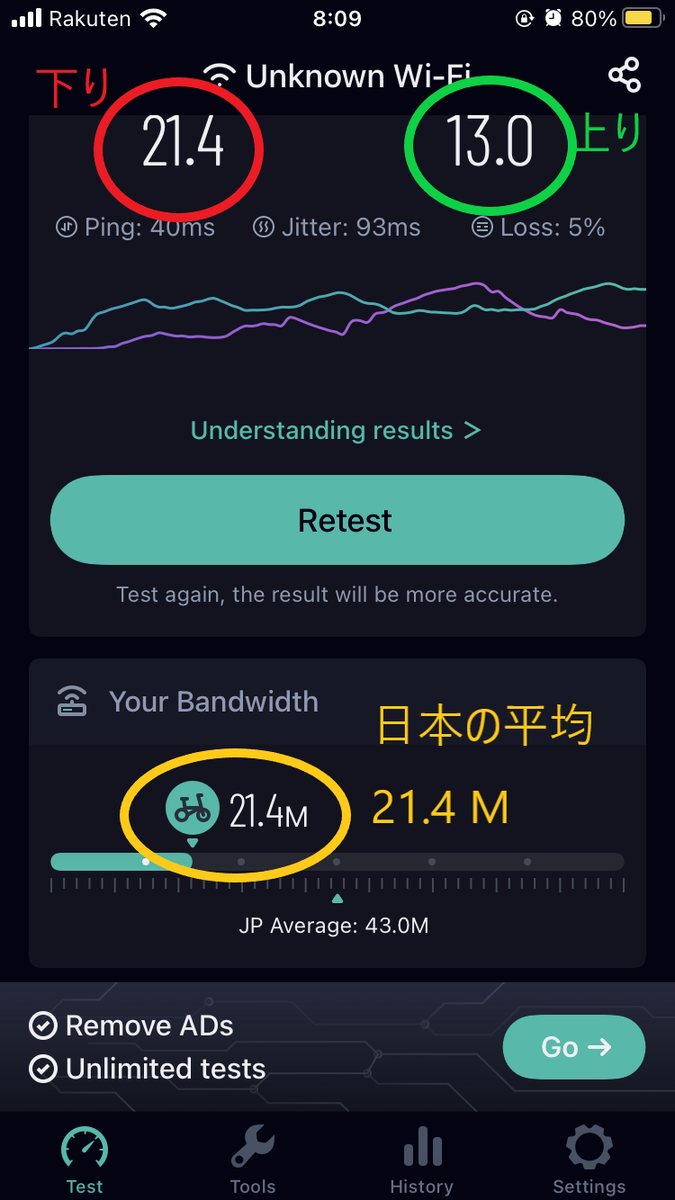 FUJIWIFI_通信速度_計測結果