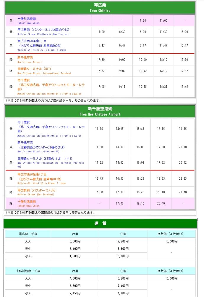 f:id:SatoRu0212:20190908155845j:plain