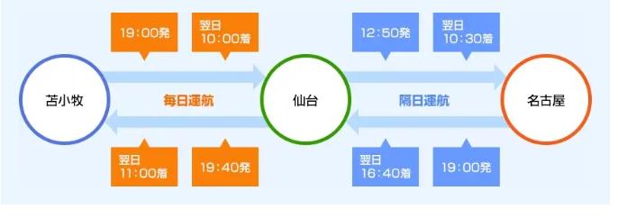 f:id:SatoRu0212:20190908163740j:plain