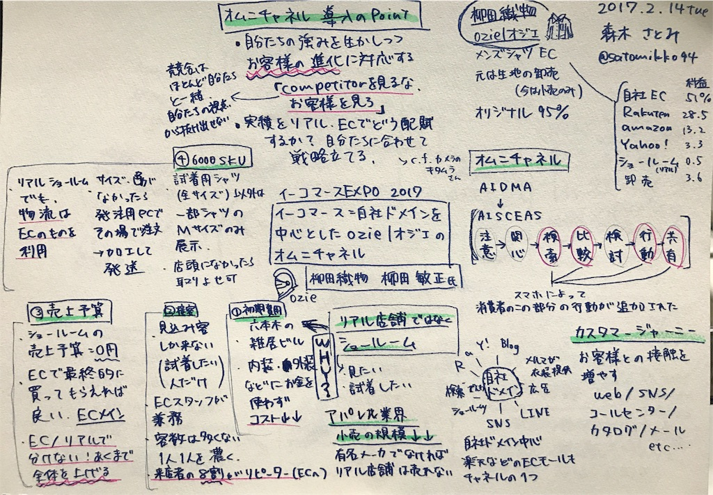 f:id:Sato_4tree:20170214183715j:image