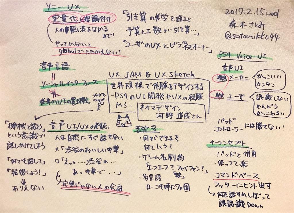 f:id:Sato_4tree:20170215231938j:image