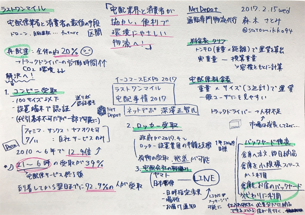 f:id:Sato_4tree:20170218130332j:image