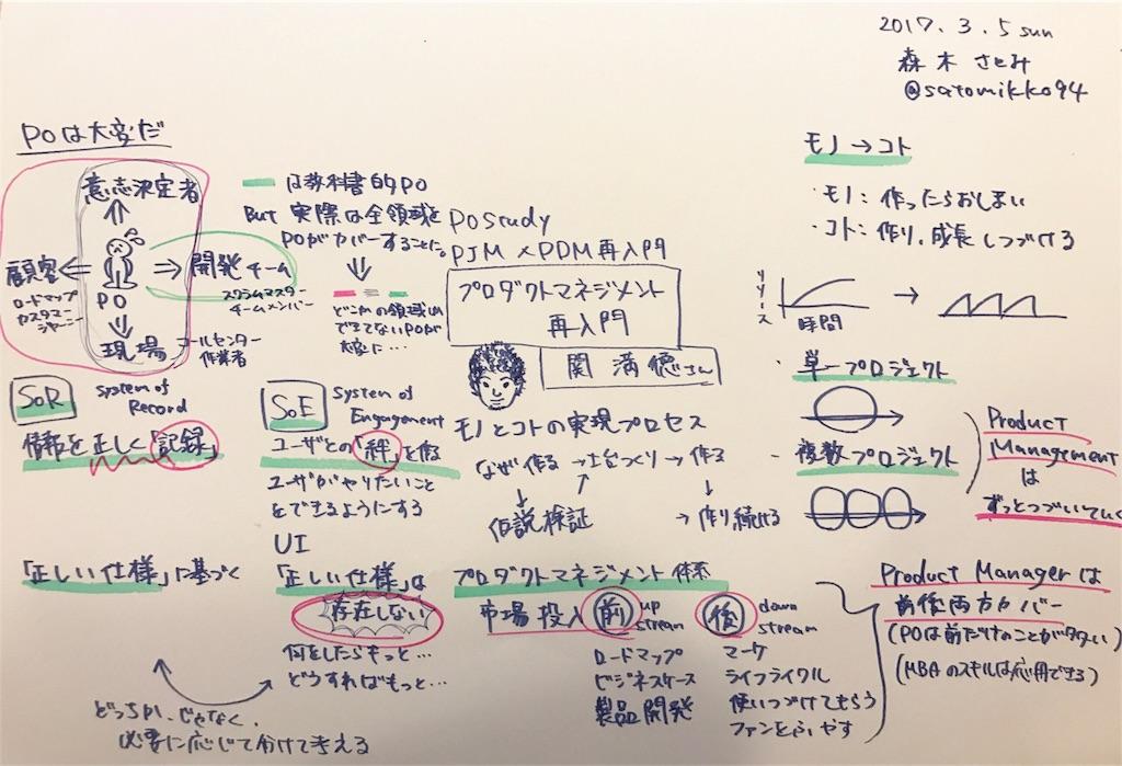 f:id:Sato_4tree:20170310232048j:image