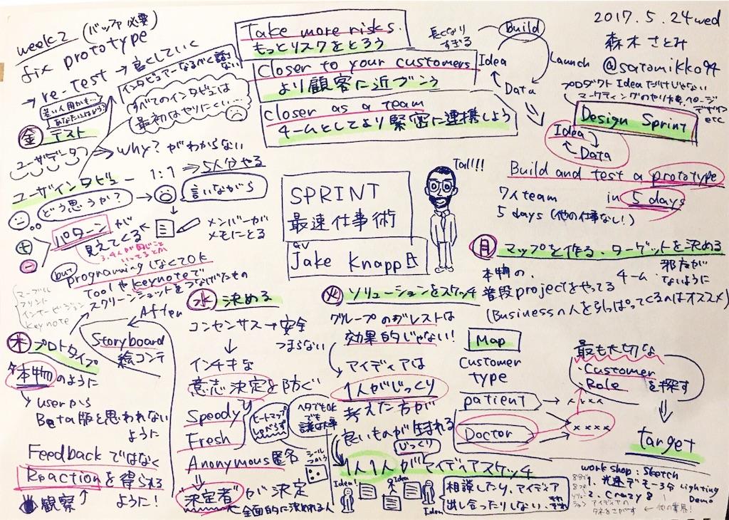 f:id:Sato_4tree:20170528163234j:image