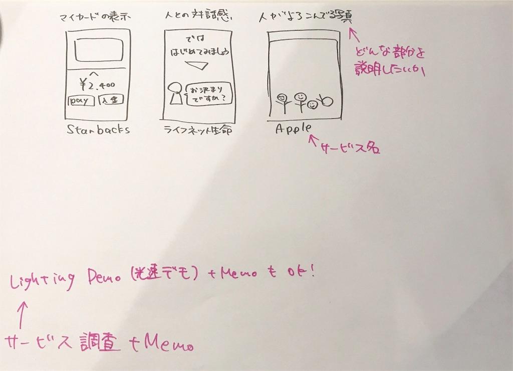 f:id:Sato_4tree:20170528163247j:image
