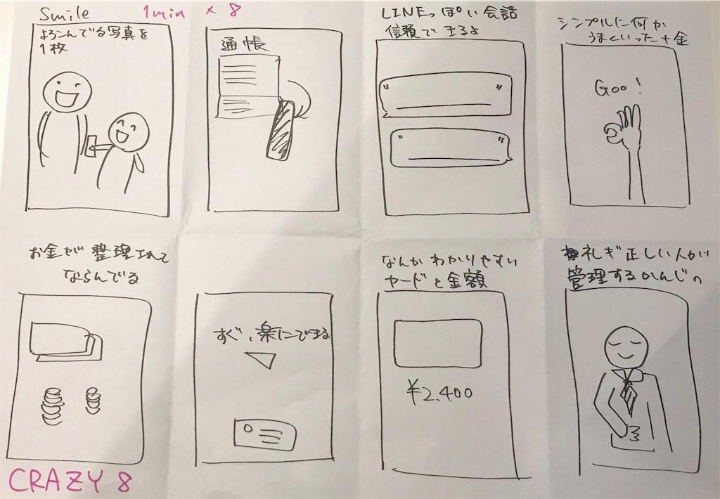 f:id:Sato_4tree:20170528163323j:image