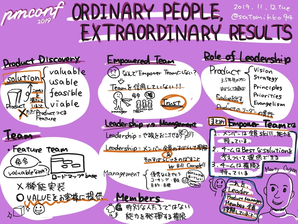 ORDINARY PEOPLE, EXTRAORDINARY RESULTS Marty Cagan氏