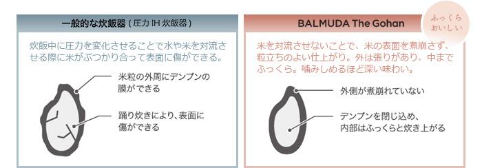 f:id:Satoari:20170212163127p:plain