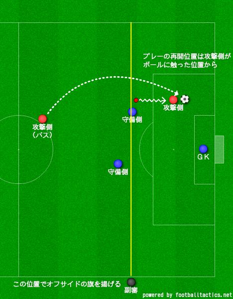 f:id:Satokirinoha:20170405135402p:plain