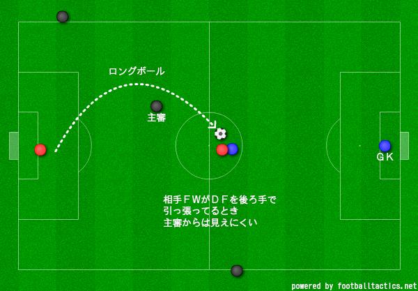 f:id:Satokirinoha:20170406044736p:plain