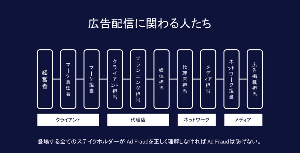 f:id:SatokoOhtsuki:20180820161710p:plain