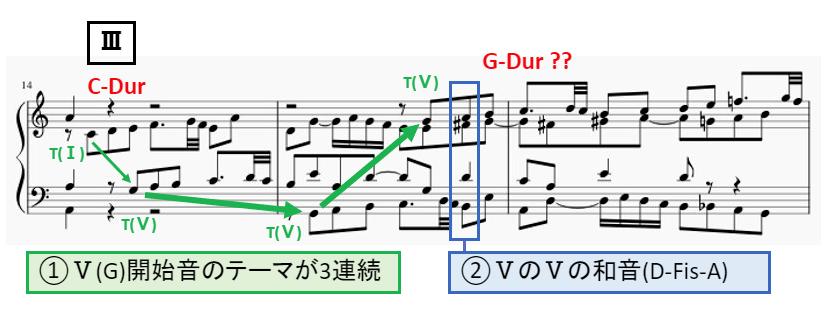 f:id:SatoshiWatanabe:20190615160028p:plain