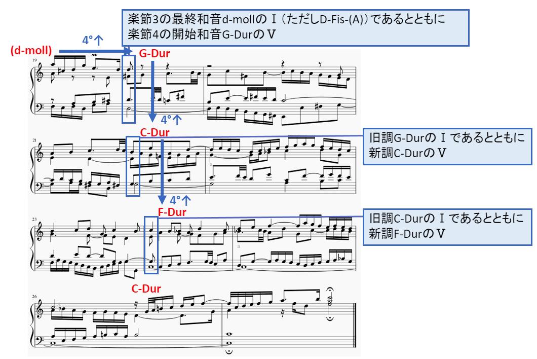 f:id:SatoshiWatanabe:20190615213345p:plain