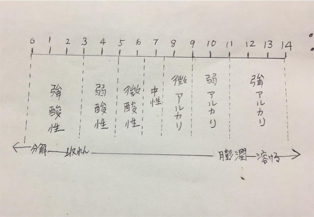 f:id:Satoyuki:20190905005246j:image