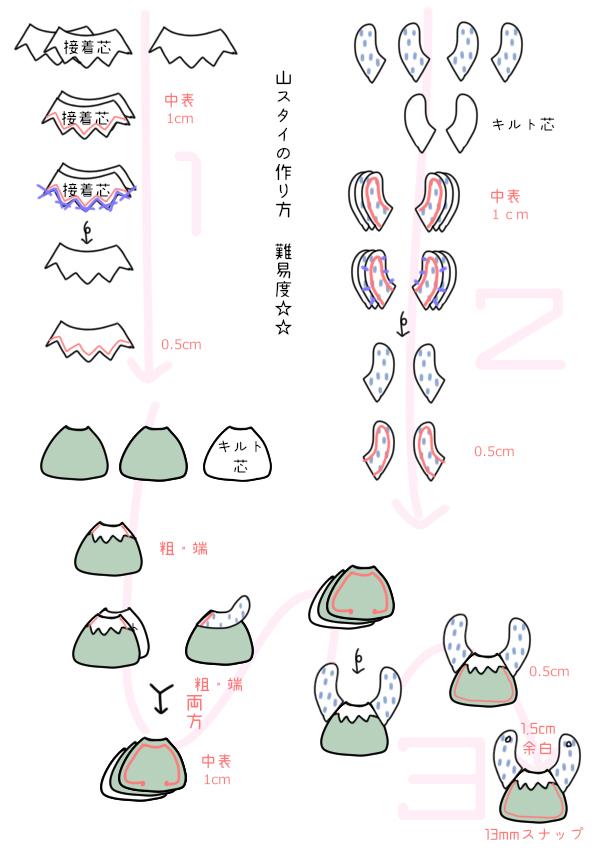 f:id:Satsuki_bib:20180903232834j:plain
