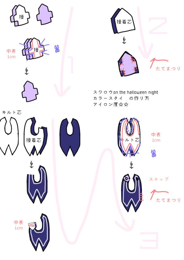 f:id:Satsuki_bib:20180907143652j:plain