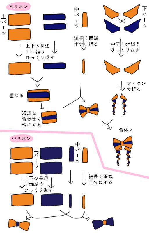f:id:Satsuki_bib:20180909211855j:plain