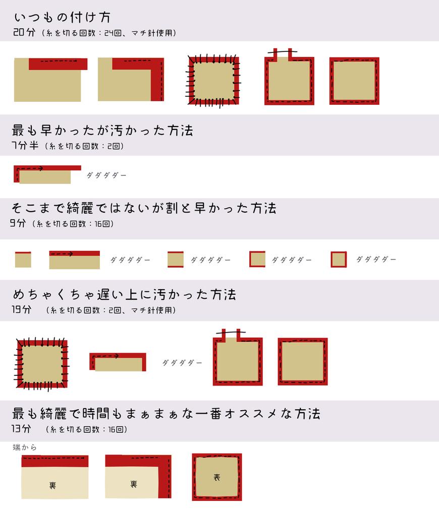 f:id:Satsuki_bib:20181224011639j:plain