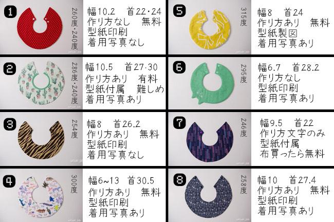f:id:Satsuki_bib:20190415054248j:plain
