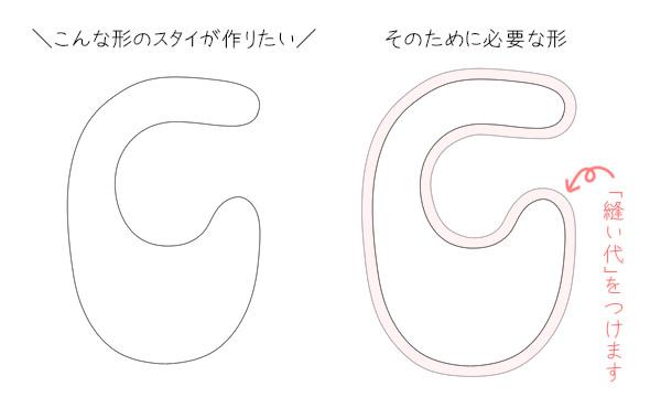 f:id:Satsuki_bib:20190527185610j:plain
