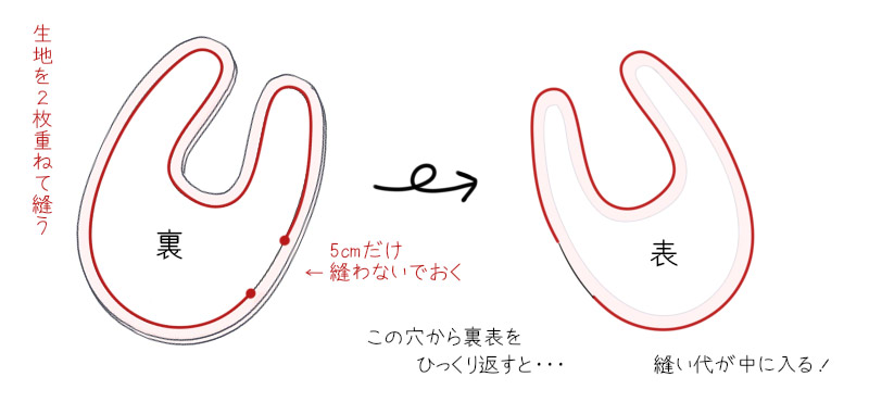 f:id:Satsuki_bib:20190527200539j:plain