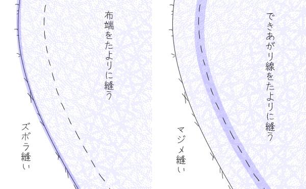 f:id:Satsuki_bib:20190528053330j:plain