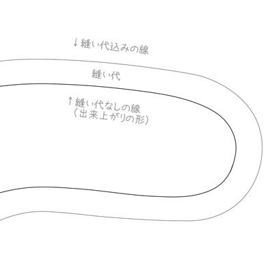 f:id:Satsuki_bib:20190528054848j:plain