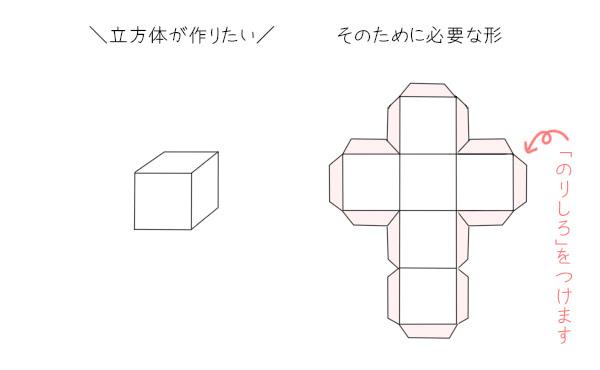 f:id:Satsuki_bib:20190528062040j:plain