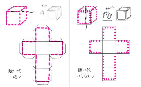f:id:Satsuki_bib:20190529152416j:plain