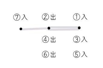 f:id:Satsuki_bib:20190907071049j:plain