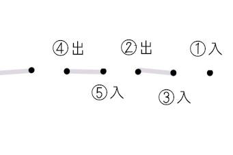 f:id:Satsuki_bib:20190907075925j:plain
