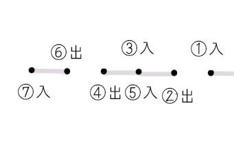 f:id:Satsuki_bib:20190907090840j:plain
