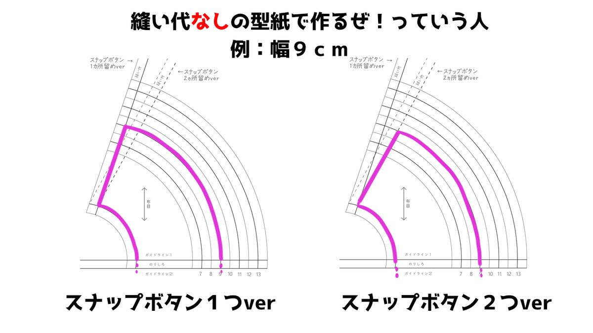 f:id:Satsuki_bib:20200730164017j:plain