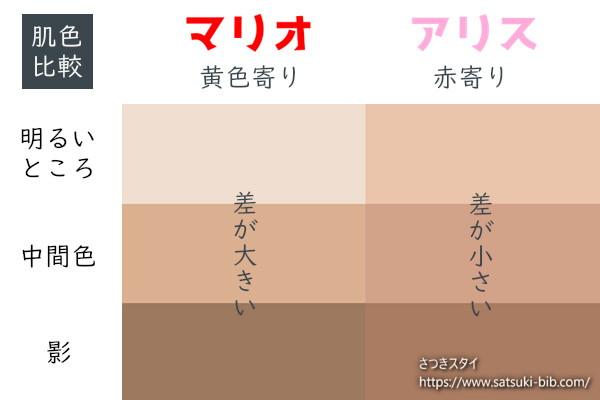 f:id:Satsuki_bib:20210213012026j:plain