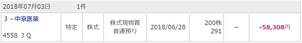 f:id:Sawajun:20200131181443p:plain