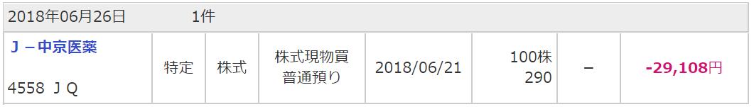 f:id:Sawajun:20200131181512p:plain