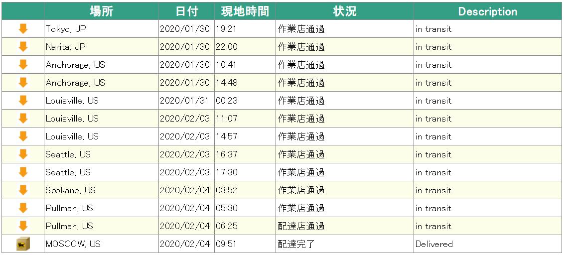 f:id:Sawajun:20200205093737p:plain