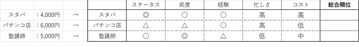 f:id:Sawatare:20190411171108j:plain