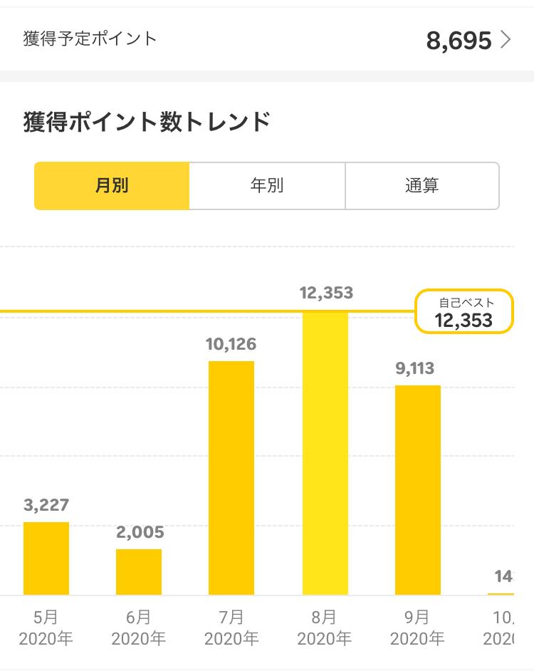 f:id:SawayakaJiro:20201002235726p:plain