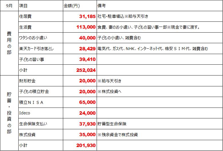 f:id:SawayakaJiro:20201004022422p:plain