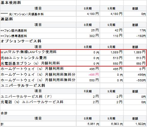f:id:SawayakaJiro:20201007044603p:plain