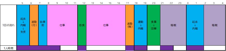 f:id:SawayakaJiro:20201007052313p:plain