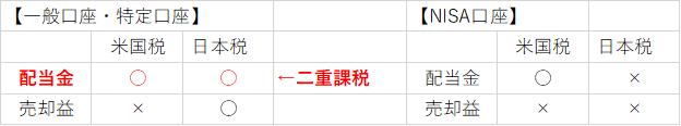 f:id:SawayakaJiro:20201009002039p:plain