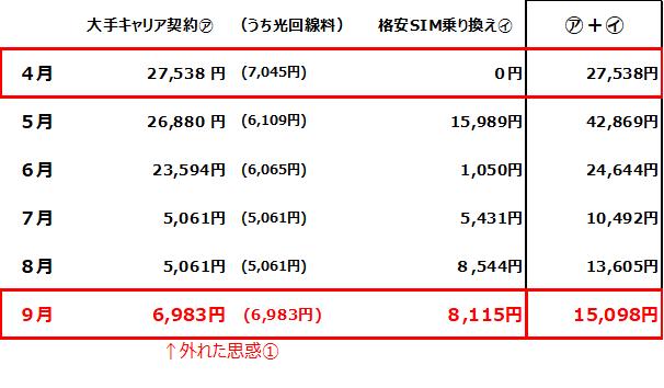 f:id:SawayakaJiro:20201009013949p:plain