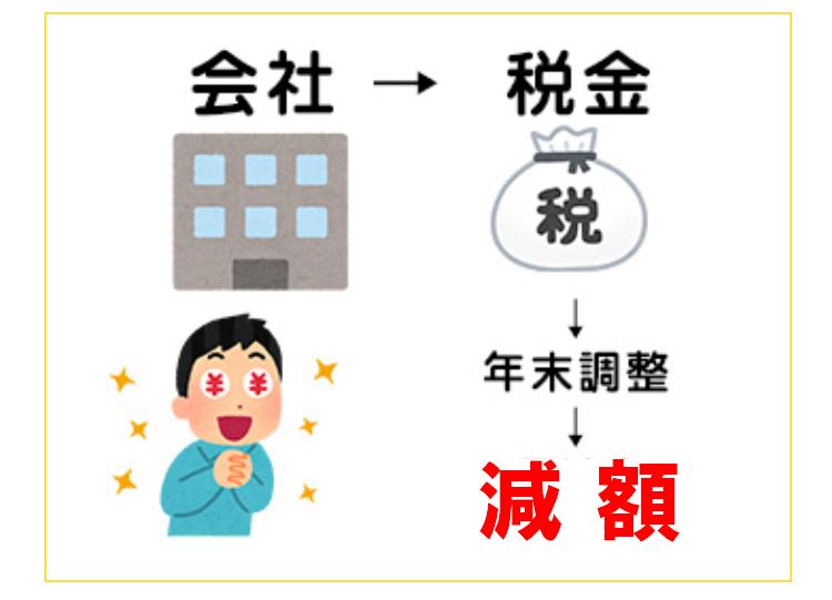 f:id:SawayakaJiro:20201021171508p:plain
