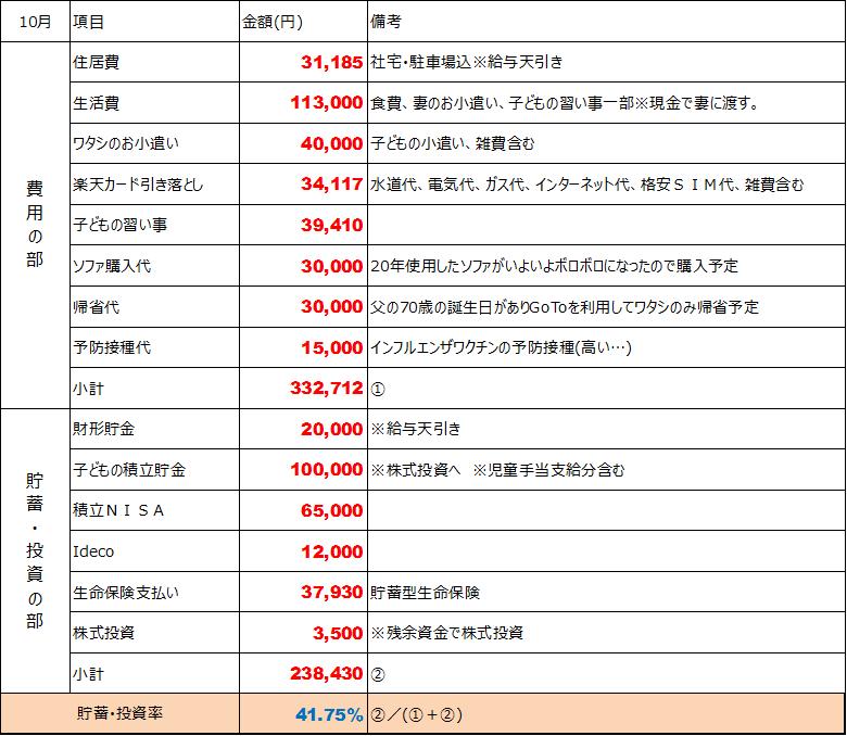 f:id:SawayakaJiro:20201023055145p:plain